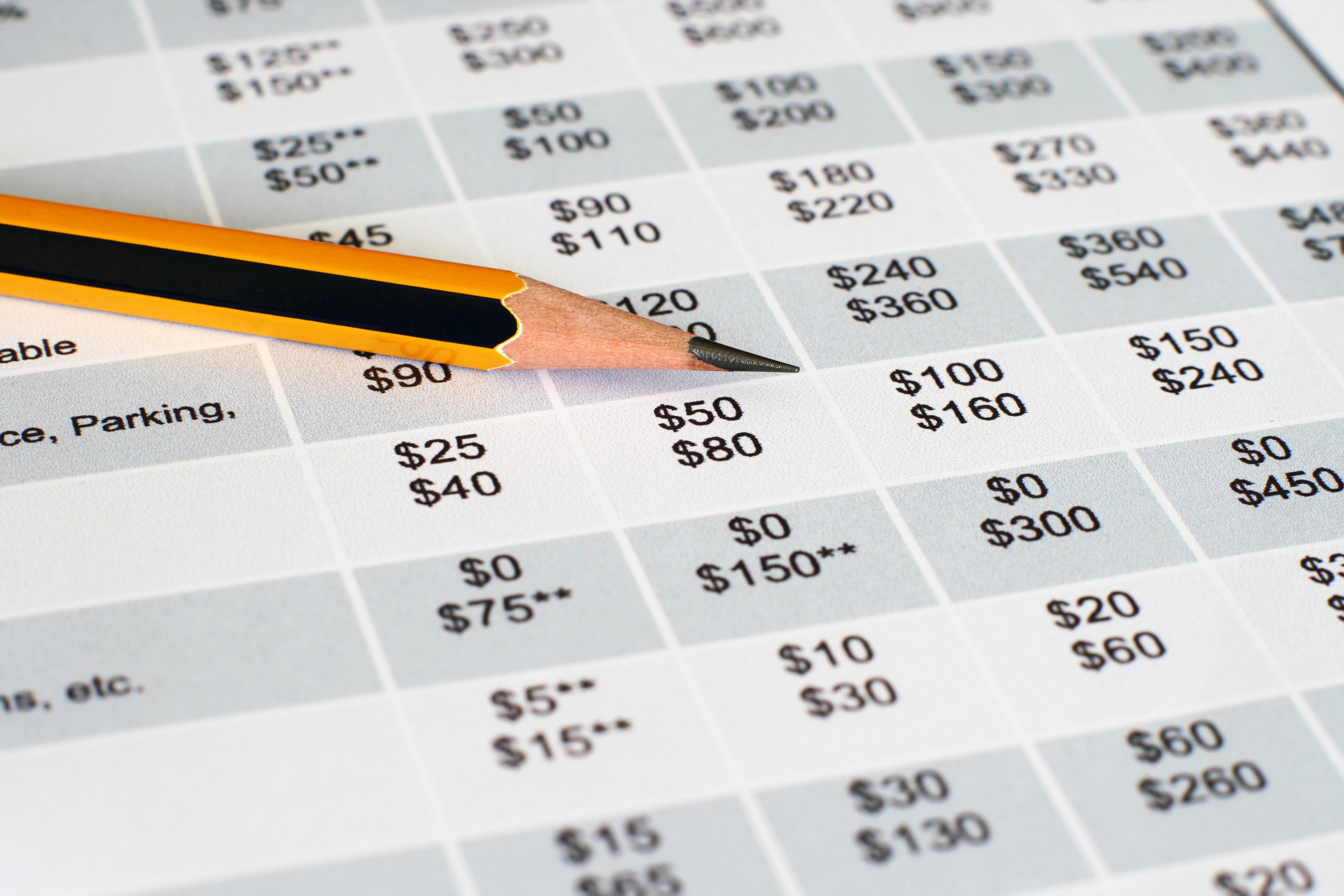 keuntungan budgeting