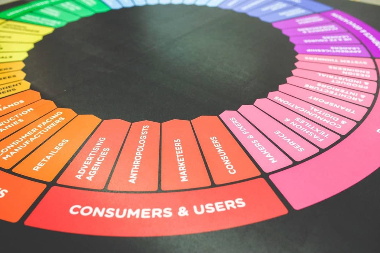 6 Langkah Penting UKM Sebelum Melakukan Pemasaran Bisnis