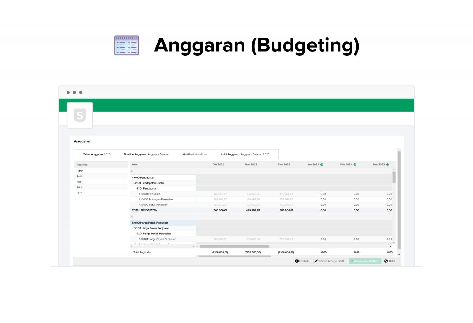 sleekr accounting, budgeting, sleekr, software akuntansi, accounting software, eFaktur