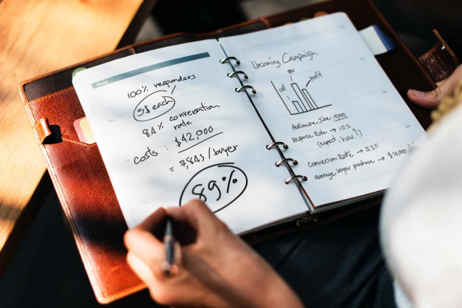 Cara mengatur keuangan usaha, keuangan, finansial, bisnis, UKM, usaha, bisnis UKM, tips keuangan, tips bisnis