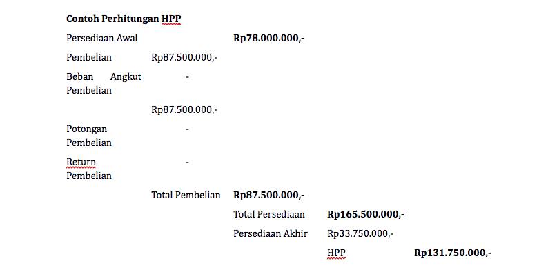 hpp, harga pokok produksi, cara menghitung hpp, bisnis online, rencana produksi, biaya produksi