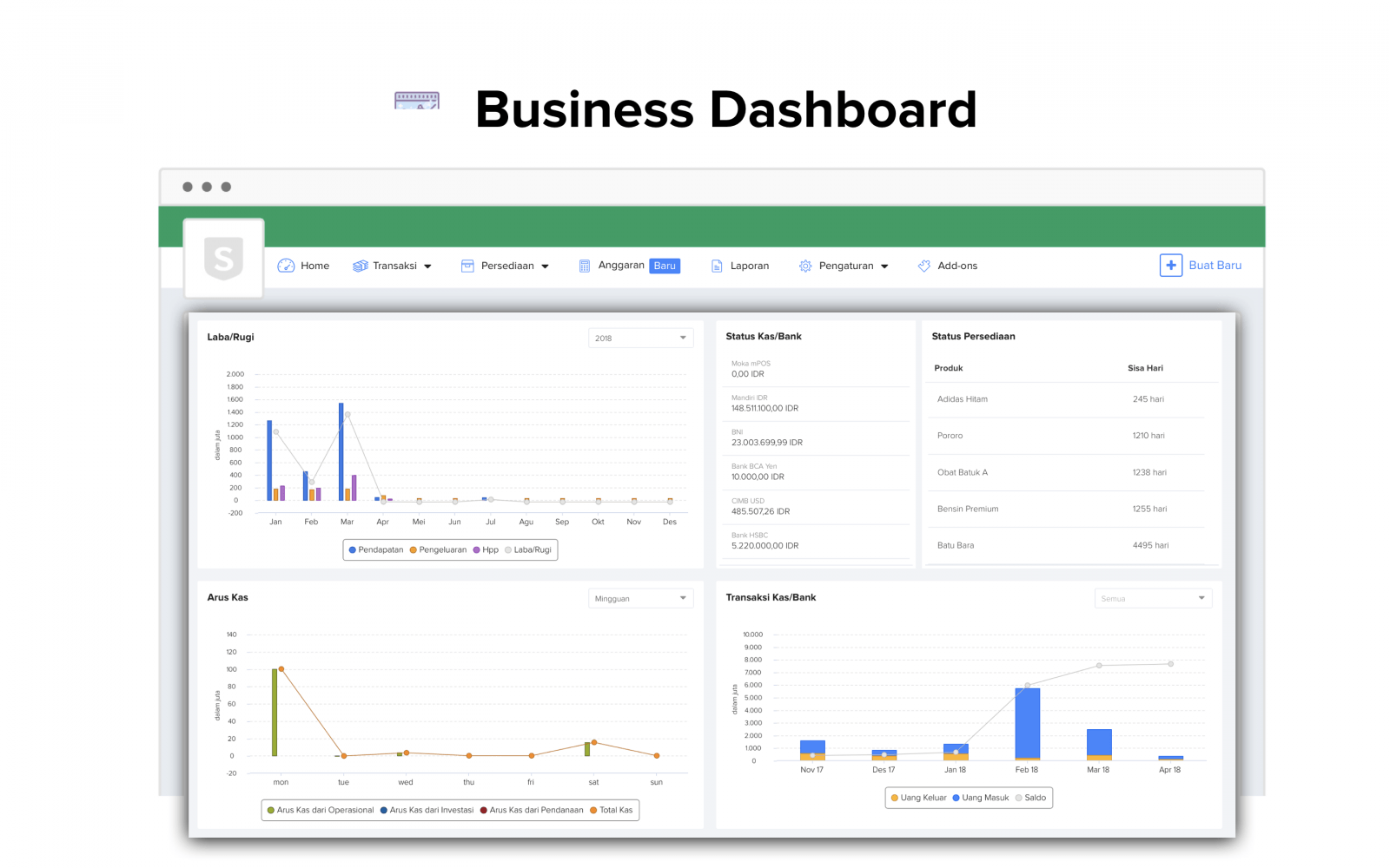 Business Dashboard Sleekr Accounting, software akuntansi online