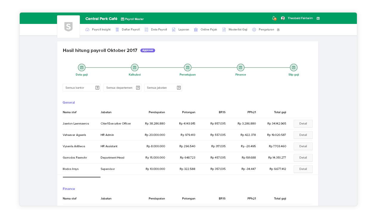 Aplikasi Payroll dan Perhitungan PPh 21