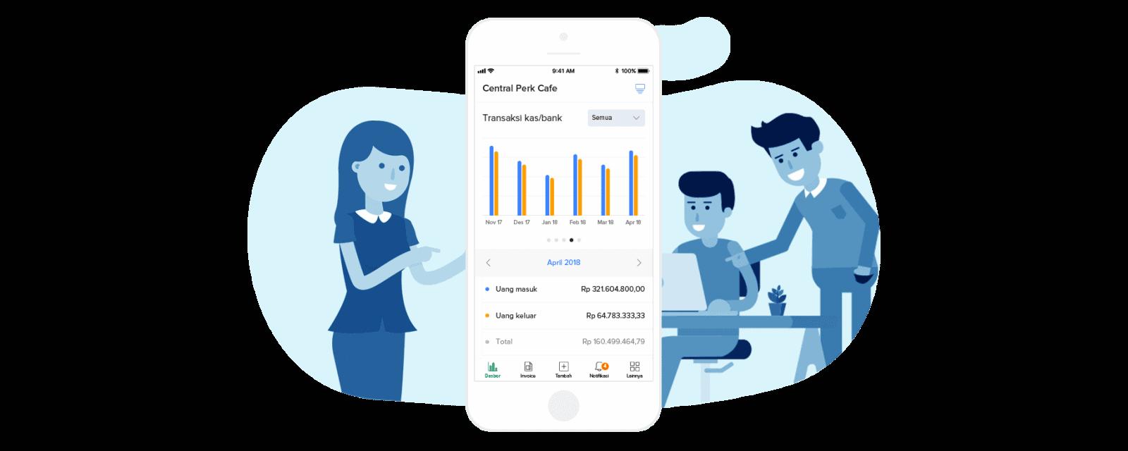Aplikasi Mobile Akuntansi dan Invoice Online Untuk UMKM Indonesia